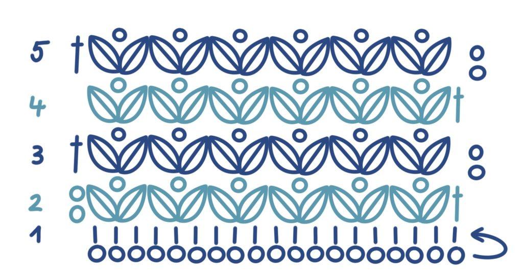 Häkelmuster Stirnband Kostenlos